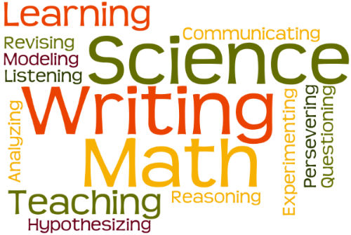 Technical Writing in Science Class: The Handbook